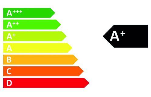 Symbole Energieverbrauchskennzeichnung